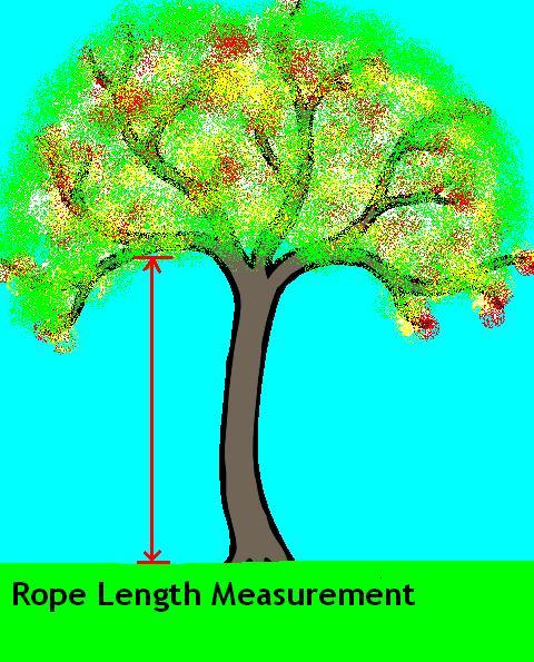 Rope Length Measurement