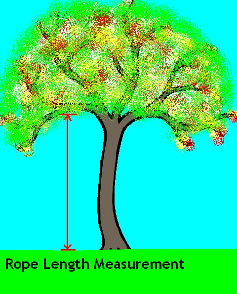 Rope Length Measurement